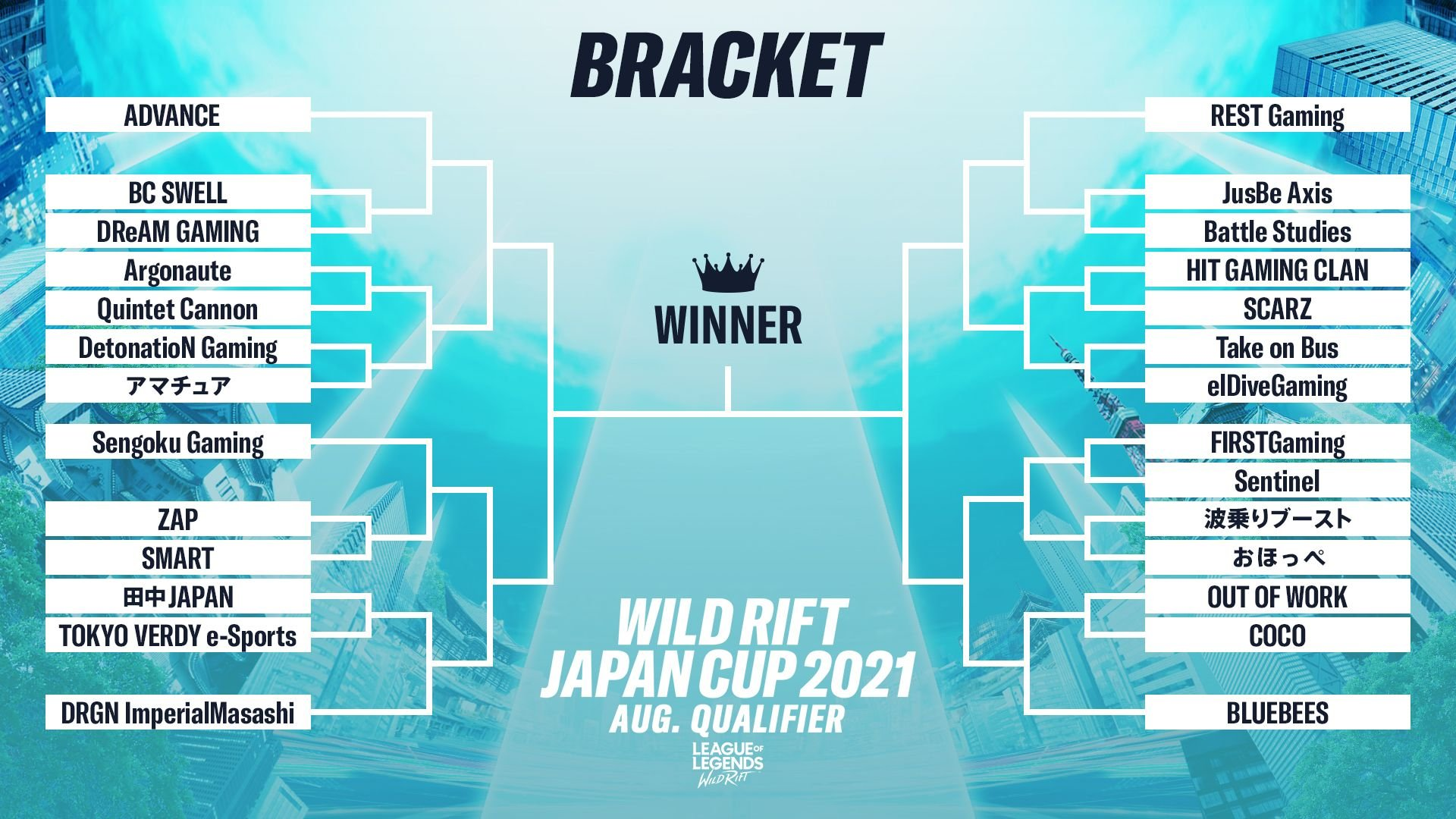 【 ワイルドリフト部門 】『ワイルドリフト JAPAN CUP 2021 7月予選大会』出場