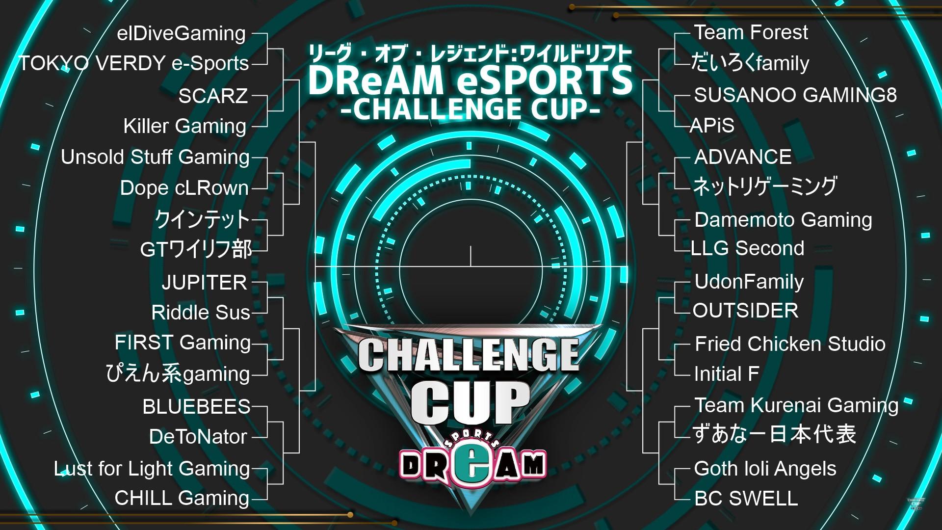 【 ワイルドリフト部門 】『リーグ・オブ・レジェンド:ワイルドリフト DReAM eSPORTS CHALLENGE CUP』出場